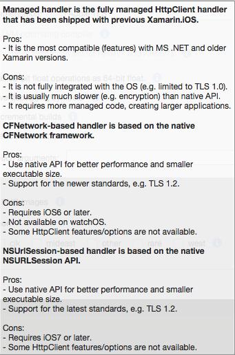 Xamarin Studio 6.0 - HttpClient implementation tooltip